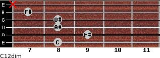 C1/2dim for guitar on frets 8, 9, 8, 8, 7, x