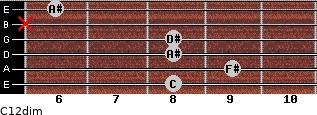 C1/2dim for guitar on frets 8, 9, 8, 8, x, 6