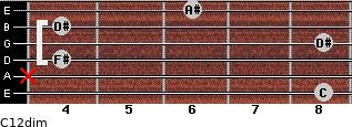 C1/2dim for guitar on frets 8, x, 4, 8, 4, 6