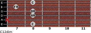 C1/2dim for guitar on frets 8, x, 8, 8, 7, 8