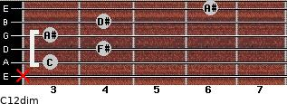 C1/2dim for guitar on frets x, 3, 4, 3, 4, 6