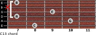 C13/ for guitar on frets 8, 10, 7, 9, x, 7