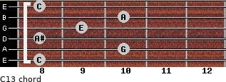 C13 for guitar on frets 8, 10, 8, 9, 10, 8