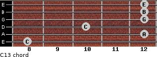 C13/ for guitar on frets 8, 12, 10, 12, 12, 12