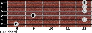 C13/ for guitar on frets 8, 12, 9, 12, 12, 12