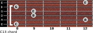 C13/ for guitar on frets 8, 12, 9, 9, 8, 12