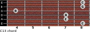 C13/ for guitar on frets 8, 7, 7, 4, 8, 8