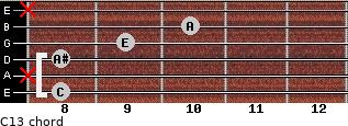 C13 for guitar on frets 8, x, 8, 9, 10, x