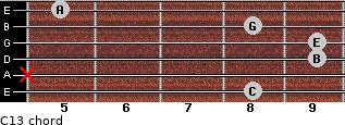 C13/ for guitar on frets 8, x, 9, 9, 8, 5