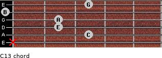 C13/ for guitar on frets x, 3, 2, 2, 0, 3