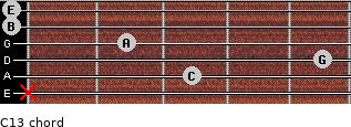 C13/ for guitar on frets x, 3, 5, 2, 0, 0