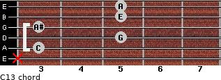 C13 for guitar on frets x, 3, 5, 3, 5, 5