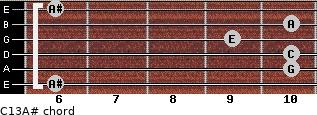 C13\A# for guitar on frets 6, 10, 10, 9, 10, 6