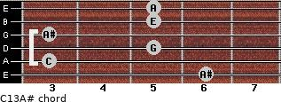 C13\A# for guitar on frets 6, 3, 5, 3, 5, 5