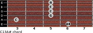 C13\A# for guitar on frets 6, 3, 5, 5, 5, 5