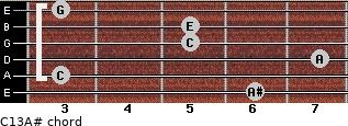 C13\A# for guitar on frets 6, 3, 7, 5, 5, 3