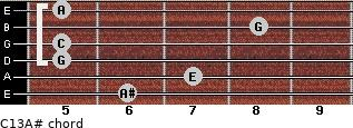 C13\A# for guitar on frets 6, 7, 5, 5, 8, 5