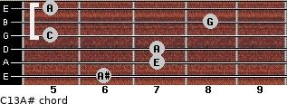 C13\A# for guitar on frets 6, 7, 7, 5, 8, 5