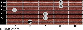 C13\A# for guitar on frets 6, 7, 7, 5, 8, 8