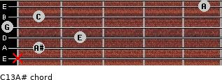C13\A# for guitar on frets x, 1, 2, 0, 1, 5