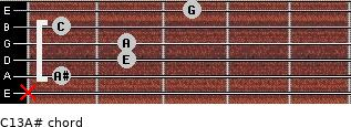 C13\A# for guitar on frets x, 1, 2, 2, 1, 3