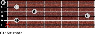 C13\A# for guitar on frets x, 1, 5, 2, 1, 0
