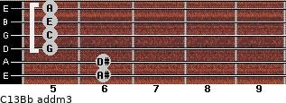 C13/Bb add(m3) guitar chord