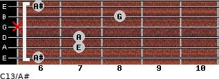C13\A# for guitar on frets 6, 7, 7, x, 8, 6