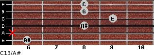 C13\A# for guitar on frets 6, x, 8, 9, 8, 8