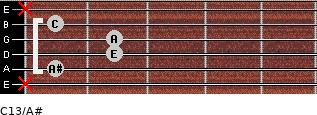 C13\A# for guitar on frets x, 1, 2, 2, 1, x