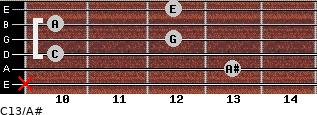 C13\A# for guitar on frets x, 13, 10, 12, 10, 12