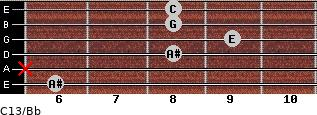 C13\Bb for guitar on frets 6, x, 8, 9, 8, 8