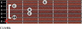 C13\Bb for guitar on frets x, 1, 2, 2, 1, 3