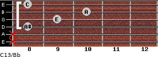 C13\Bb for guitar on frets x, x, 8, 9, 10, 8