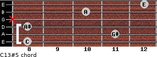C13#5 for guitar on frets 8, 11, 8, x, 10, 12