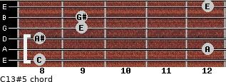 C13#5 for guitar on frets 8, 12, 8, 9, 9, 12