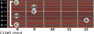 C13#5 for guitar on frets 8, 12, 8, 9, 9, 8