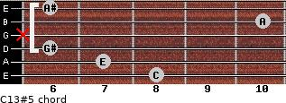 C13#5 for guitar on frets 8, 7, 6, x, 10, 6