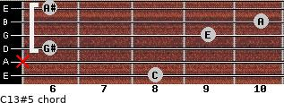 C13#5 for guitar on frets 8, x, 6, 9, 10, 6