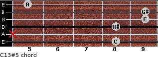C13#5 for guitar on frets 8, x, 8, 9, 9, 5
