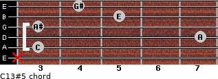 C13#5 for guitar on frets x, 3, 7, 3, 5, 4