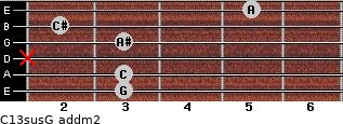 C13sus/G add(m2) guitar chord