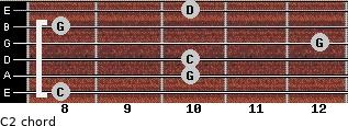 C2 for guitar on frets 8, 10, 10, 12, 8, 10