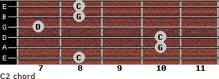 C2 for guitar on frets 8, 10, 10, 7, 8, 8
