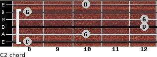 C2 for guitar on frets 8, 10, 12, 12, 8, 10