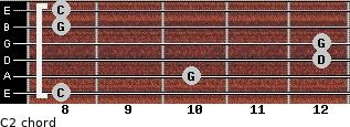 C2 for guitar on frets 8, 10, 12, 12, 8, 8