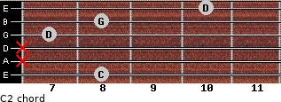 C2 for guitar on frets 8, x, x, 7, 8, 10