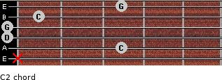 C2 for guitar on frets x, 3, 0, 0, 1, 3