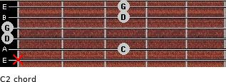 C2 for guitar on frets x, 3, 0, 0, 3, 3