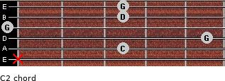 C2 for guitar on frets x, 3, 5, 0, 3, 3